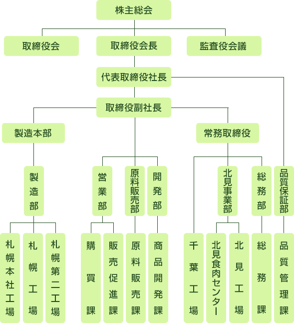chikuren-meet-company-map2
